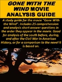 """Gone With the Wind"" Movie Guide"