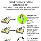 "Good Readers ""Make Connections"" Poster"