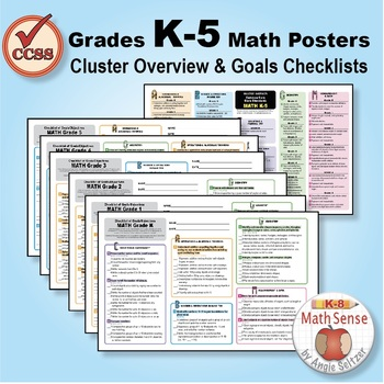 Grades K-5 Common Core Math Standards Posters ~ CCSS Overv