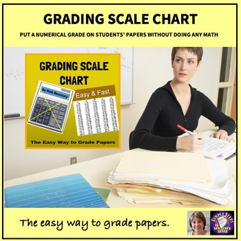 Grading Scale Chart