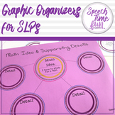 Graphic Organizers for SLPs