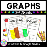 Graphing- 2nd Grade CC 2.MD.D.10