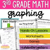Graphing: An Integrated Approach