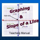 Graphing Points & Finding the Slope: Teacher's Guide