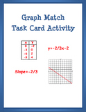 Graphs, Tables, Equations and Slope Matching Task Card Activity