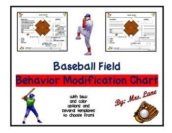 Great Game! Baseball Field Personalized Behavior Modificat