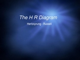 PowerPoint:  H-R Diagrams