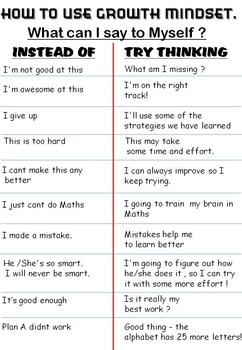 HOW TO USE GROWTH MINDSET.