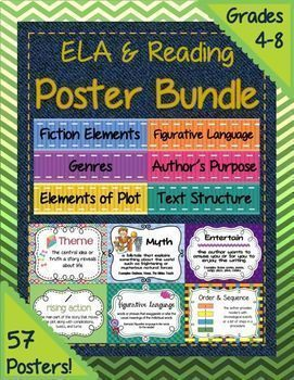 HUGE Reading & ELA Poster Bundle for Grades 4-8 ~ 57 Classroom Posters