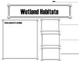Habitat Organizers