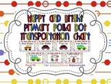 Happy and Bright Primary Polka Dot Transportation Chart