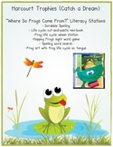 """Harcourt Trophies """"Where Do Frogs Come From"""" Activites"""