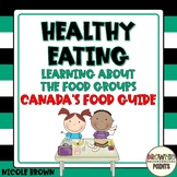 Healthy Eating - Canada's Food Guide