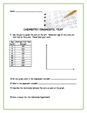 High School Chemistry Diagnostic Test