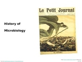 History of Microbiology Lecture PowerPoint
