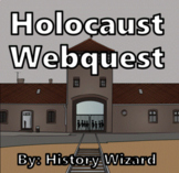 Holocaust Webquest (National Holocaust Museum Website)