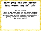 How Does the Sun Effect Land, Water, and Air? Unit