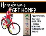 How do you get home? (Transportation Display)