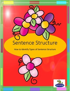 How to Identify Sentence Structure Handout or Poster