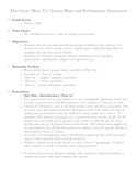 How to Paragraph Lesson Plans and Performance Based Assessment