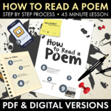 How to Read a Poem, Dynamic Materials to Introduce Poetry