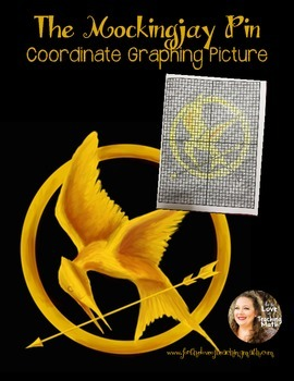 Hunger Games Coordinate Graph