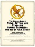 Hunger Games Novel Setting, Symbolism, & Map of Panem, Theme
