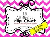 IB Attitudes Behavior Clipchart: Chevron Edition!