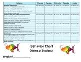 IEP Goals Chart