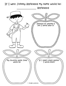 If I Were Johnny Appleseed {Freebie}