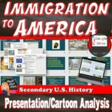 Immigration & Intolerance Lecture & Activity (U.S. History)