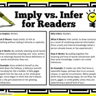 Imply vs. Infer : Implying and Inferring
