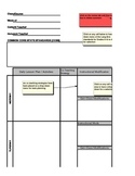 Inclusion Lesson Plan Template with 11-12 CCSS embedded