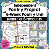 Poetry Project, Poetry Unit, Poetry Reflection & Interacti