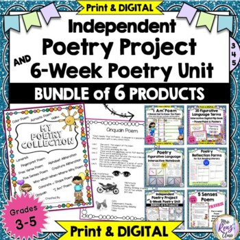 Poetry Project, Poetry Unit, Poetry Reflection & Interactive Notebook  6 Wk Unit