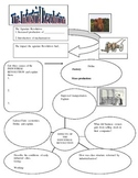 Industrial Revolution Review Sheet
