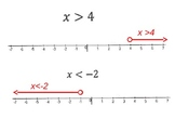 Inequalities: Graph and Write Using a Number Line for Visu