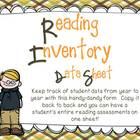 Informal Reading Inventory Data Sheet