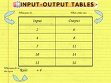 Input-Output Table Lesson