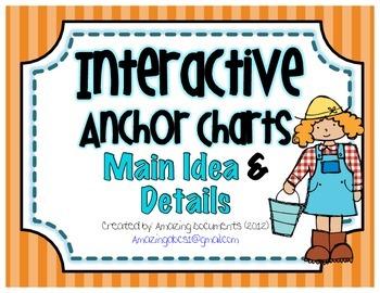 Interactive Anchor Charts - Main Idea & Details