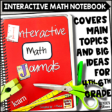 Interactive Math Journal