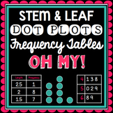 Interpreting Data: Stem & Leaf, Dot Plots and Frequency Tables