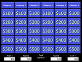 Jeopardy Style Template for Powerpoint - Fits any subject!