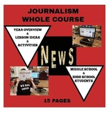 Journalism Whole Course Year Overview and Lesson Ideas