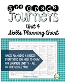 Journeys 2014 Third Grade, Unit 4, Skills Planning Chart
