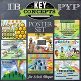 Key Concept Posters for IB PYP US Paper