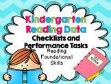 Kindergarten Common Core Reading Foundational Skills Data