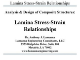Lamina Stress-Strain Relationships
