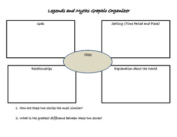 Legends and Myths Graphic Organizer