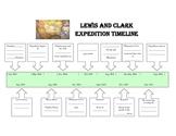 Lewis and Clark Timeline Worksheet